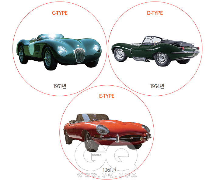 THE HISTORY OF JAGUAR SPORTS CARS C부터 F까지, 재규어의 진화는거리낌 없이 그은 직선 같다. 그 일관된아름다움, 앞코부터 엉덩이까지 한 덩어리로서완결된 미학적 양식…. E-타입은 1961년 탄생이후 지금까지 '세상에서 가장 아름다운자동차'로 꼽힌다. F-타입은 그 계보를현대적으로 잇는 데 뿌듯하게성공했다.
