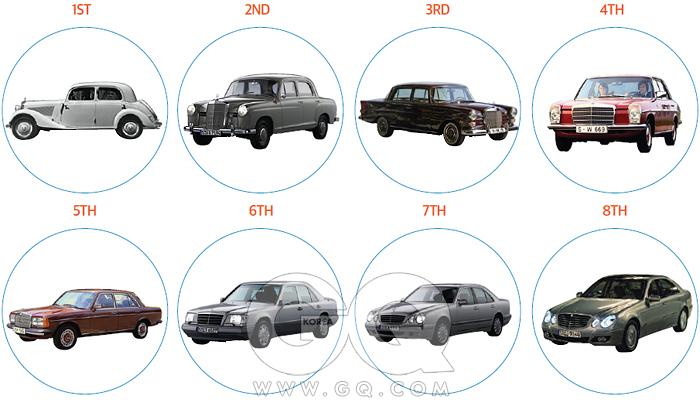 THE HISTORY OF E CLASS1946년부터다. 그땐 좀 다른 의미였을 수도 있다. 하지만 E클래스는 자동차 역사의 어떤 지점을 일관되게 개척해왔다. 조금 더 크게 키운 차체, 동시에 지향하는 고급함. 하나의 소비재가 이렇게까지 옹골찬 상징성을 획득하는 데 일단 필요한 건 기술과 품질, 아름다움일 것이다. 그것만으로도 E클래스의 가치를 논할 수 있다.