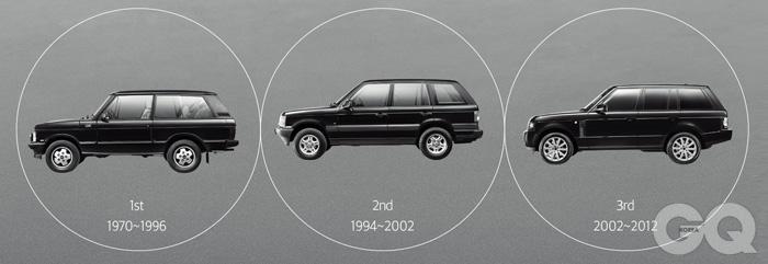 """레인지로버의 고집 """"아무것도 바꾸지 말아주세요. 다만 더 나은 차를 만들어주세요."""" 레인지로버의 고객들은 이렇게 말한다. 영국 본사는 이런 의견을 충실히 반영한다. 지킬 것은 고수하고, 바꿀 것은 집요하게 개선한다. 디자인은 1세대부터 이미 완성형이었다. 거기에 몇 개의 선을 다듬는 식으로 이어지는 역사. 2세대부터 A~D필러까지의 기둥을 유리와 같은 색으로 처리해 지붕이 둥둥 떠 있는 것처럼 보이는 것을 플로팅 루프(Floating Roof, 떠 있는 지붕)라고 부른다. 4세대에도 그대로 이어진 요소다."""