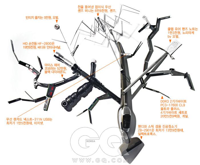 뱅커스 클립은 6천5백원, 오벌. 소형 스케일 자는 1만5천원, 펜코 by 오벌. 플레이스테이션용 무브 모션 컨트롤러는 5만2천원, 소니. HID 손전등 HF-1400N 24와트 모델은 24만원, HF-3400 4400밀리암페어아우어 모델은 22만8천원, 모두 씨디유 인터내셔널. 줌 렌즈 AF-S Nikkor 18-55mm F3.5-5.6G VR은 최저가 11만원대, AF-S Nikkor 55-300mm F4.5-5.6G EDVR은 최저가 45만원대, AF-S Nikkor 16-35mm F4G ED VR은 최저가 1백51만원대, 모두 니콘. 검은색 볼포인트 펜은 6천원, 아이코 by 오벌. 스테이플러 클래식 K2는 3만6천5백원, 라피드. 방송용 고품질 마이크 MD 441-U는 1백96만원, 젠하이저. 아이스 피켈 레이번은 13만9천원, 블랙 다이아몬드. 바인더 클립은 각각 2만2천원, 5천5백원, 라이온 by 오벌. 산개한 오버클럭 고성능 메모리는 DDR3 2기가바이트 PC3-12800 CL8 밸류, 4기가바이트 세트로 16만8천4백50원, DDR3 2기가바이트 PC3-12800 CL9 밸류 플러스, 4기가바이트 세트로 9만3천30원, DDR3 2기가바이트 PC3-12800 CL7 에보 투, 6기가바이트 세트로 27만7천8백원, DDR3 2기가바이트 PC3-12800 CL7 에보 원, 6기가바이트 세트로 38만6천4백10원, DDR3 2기가바이트 PC3-12800 CL9 블랙 드래곤, 6기가바이트 세트로 14만9천9백원, 모두 게일.