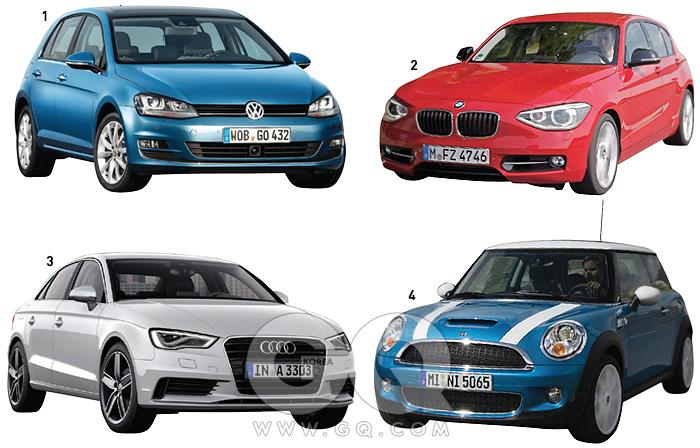 1.폭스바겐 골프2천9백90만~3천6백90만원 2.BMW 1시리즈3천3백60만~4천7백60만원 3.아우디 A3세단 가격 미정 4.BMW 미니 쿠퍼3천2백40만~4천1백만원