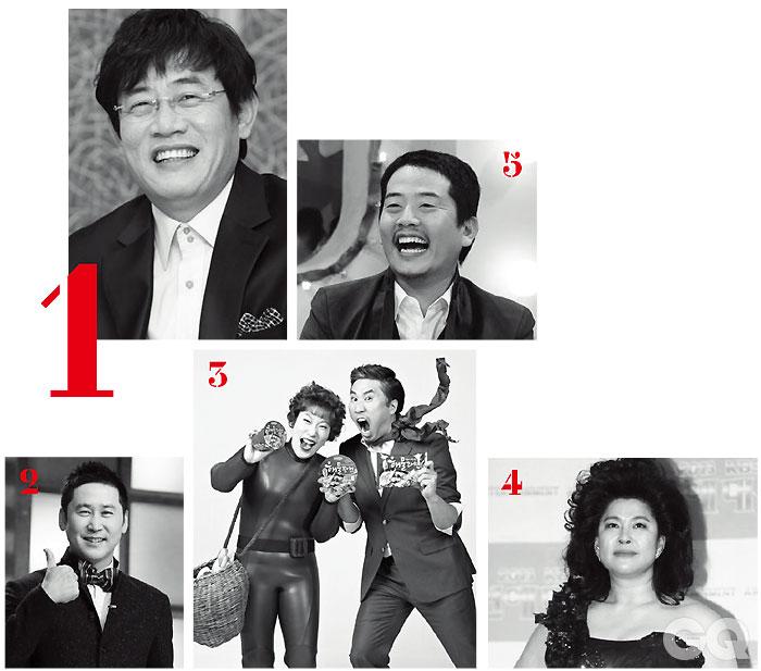 1. 이경규 2. 신동엽 3. 정태호, 김영희 4. 이영자 5. 김준호