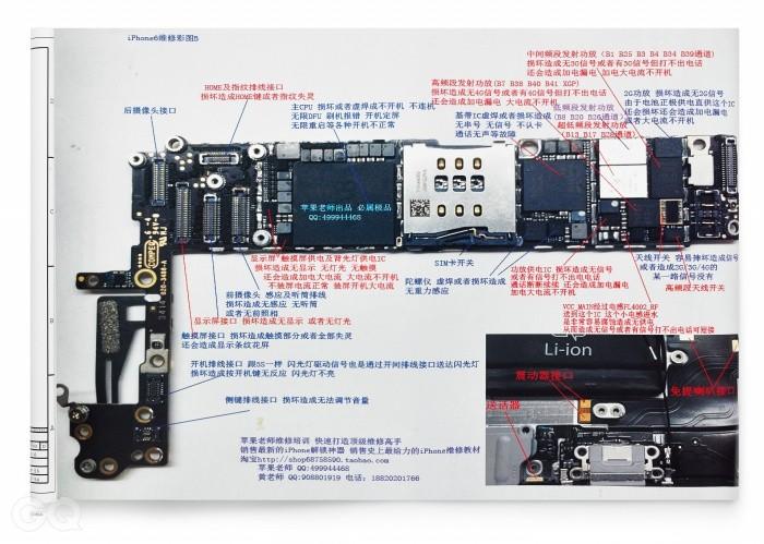 책에는 다른 자세한도면들과 함께 아이폰6의 마더보드에 대한상세한 설명이포함되어 있다.부품과 커넥터들은기능에 따라 이름이붙어 있고, 불량일경우 나타나는 증상또한 함께 적혀 있다.