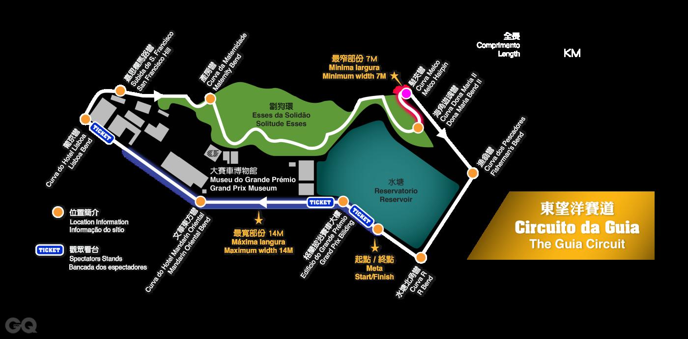Guia Circuit Map